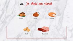 starters-united-concept-franchisable-restauration-orizon-menu-board-4